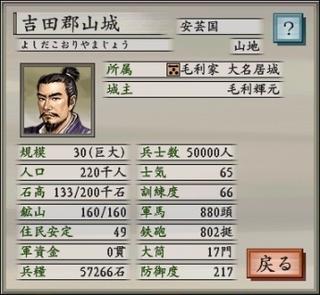 Tai2196