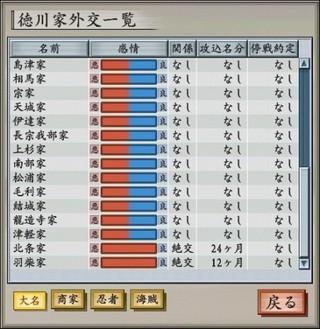 Tai0325