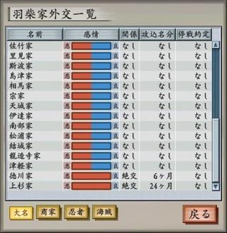 Tai0327