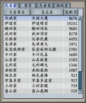 Tai2214