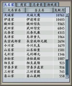 Tai2338